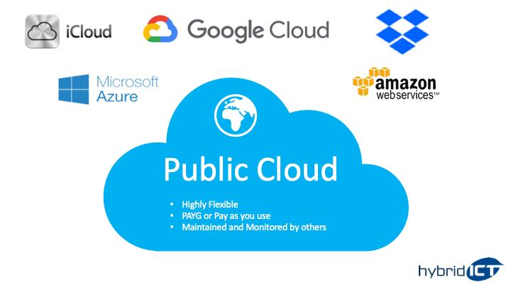 https://www.hybridict.com.au/wp-content/uploads/2019/03/public-cloud.png